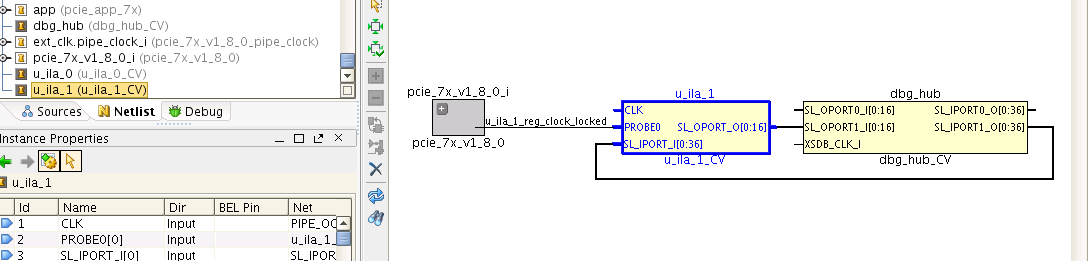 Debug Cores Schematic Figure 53 - PCIe Example Design Schematic with Debug Cores Figure 54 ILA_0
