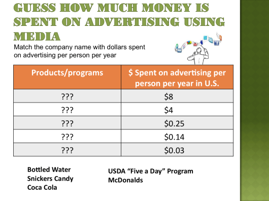 GUESS HOW MUCH MONEY IS SPENT ON ADVERTISING USING MEDIA Advertising performance metrics include page views, click-throughs, click-to-conversion ratios, ad impressions, user ad requests, etc.