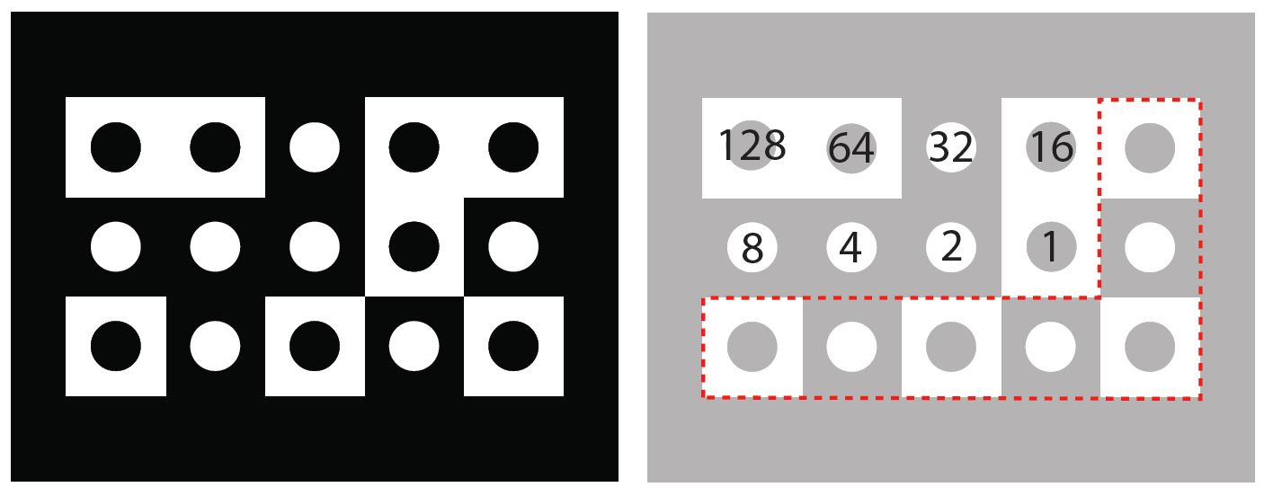 3. Data Processing and Object Modeling At the end of the acquisition, images are transferred to a computer and the offline modeling process begins. 3.1. Camera Pose Computation Figure 5.