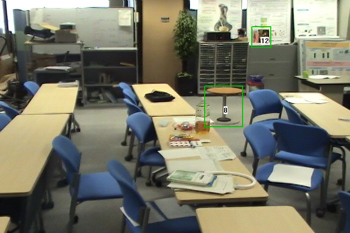 1: Sample test images from different datasets for the evaluation of specific object recognition systems. display no occlusion and few clutter.