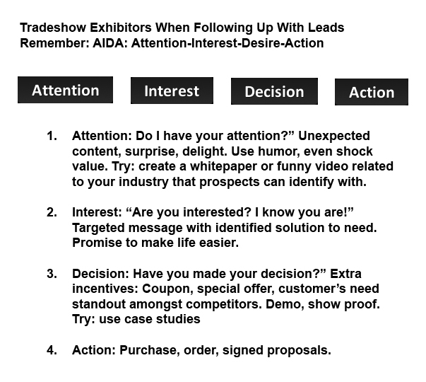 13) Follow-up Fast You can t be too pushy. In October 2012, the Center for Exhibition Industry Research (CEIR) released a new study entitled Exhibitor Sales Lead Capture and Follow-up Practice Trends.