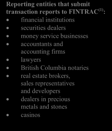 APPENDIX A CANADA S ANTI-MONEY LAUNDERING AND ANTI-TERRORIST FINANCING REGIME Reporting entities that submit transaction reports to FINTRAC (1) : financial institutions securities dealers money