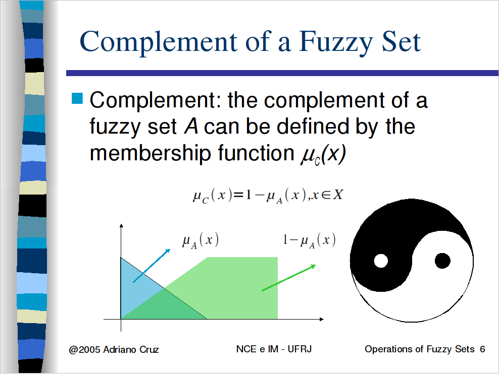 Summary Operations on Fuzzy Sets Zadeh s Operations T-Norms S-Norms Adriano Cruz 00 NCE e IM/UFRJ adriano@nce.ufrj.