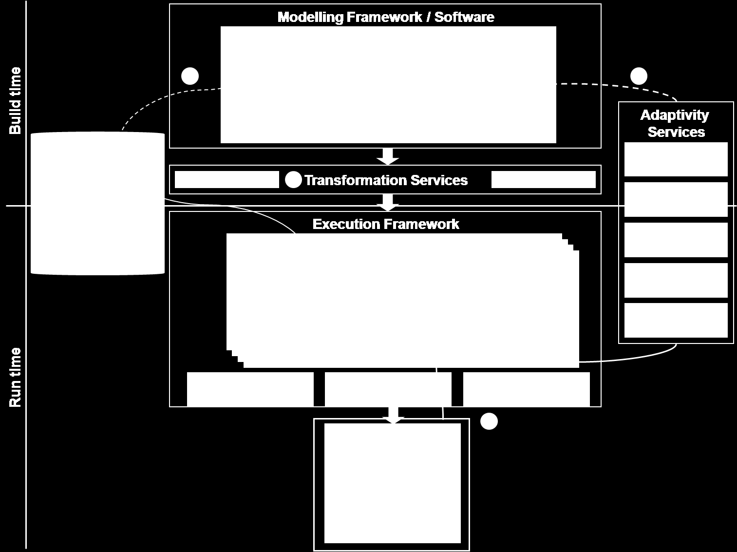 Figure 4. Customer Information Portal Architecture of public task patterns over the Wiki s user interface. Entities related to task patterns are modelled as SMW semantic templates.