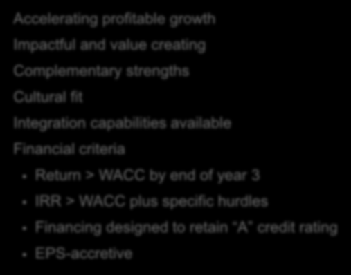 Profitable growth Clear strategic direction, proven criteria for acquisitions Strategic direction (examples) Criteria Power & Automation Accelerating profitable growth Functional hardware Electronics