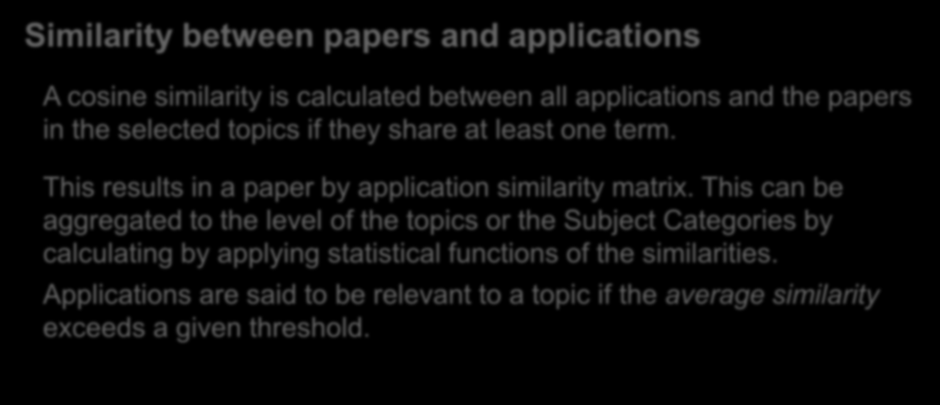 Matching of Applications Similarity between papers and applications A cosine similarity is calculated between all applications and the papers in the selected topics if they share at least one term.