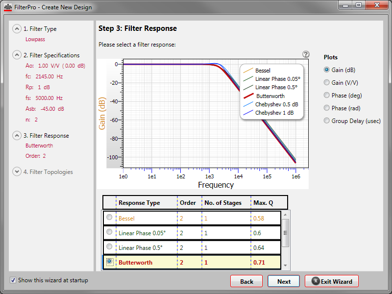 Figure 11: The Filter Response window of the FilterPro New
