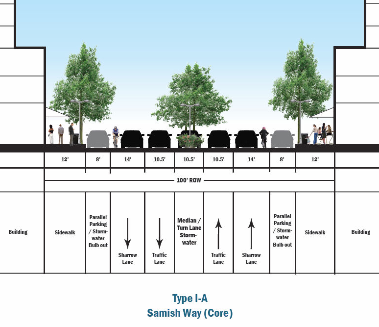 Samish Way Urban Village Street Design Type I: Arterial. The cross sections below represent a guide for setting street standards for Samish Way, the main arterial serving the area.