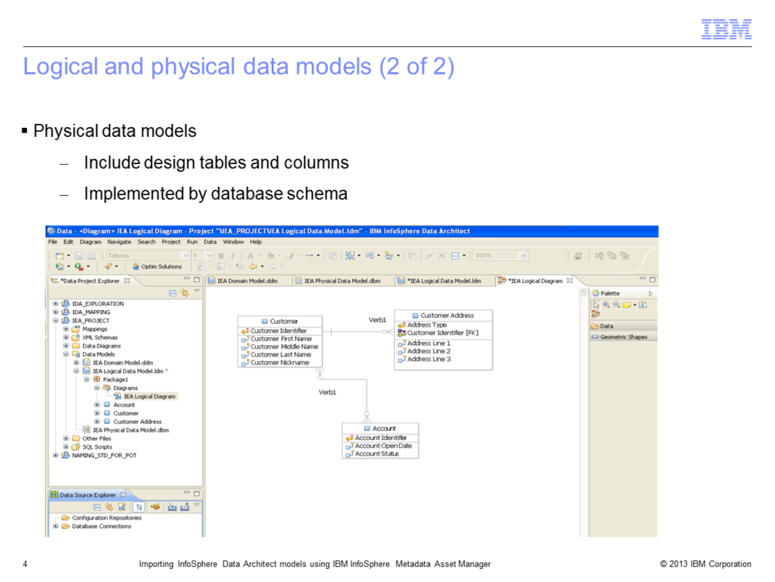 This slide introduces physical data models to understand their structures and dependencies within the IBM Information Server applications.