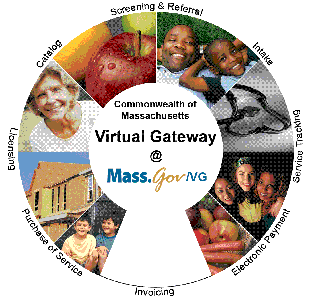 Executive Office of Health and Human Services Virtual Gateway CBHI
