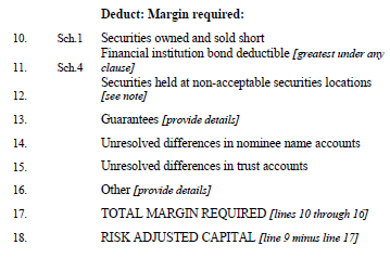 RAC Margin Deductions Lines B10 to B16 represent regulatory provisions (i.e. margin ) deducted from Line B9 to arrive at the Member s RAC.