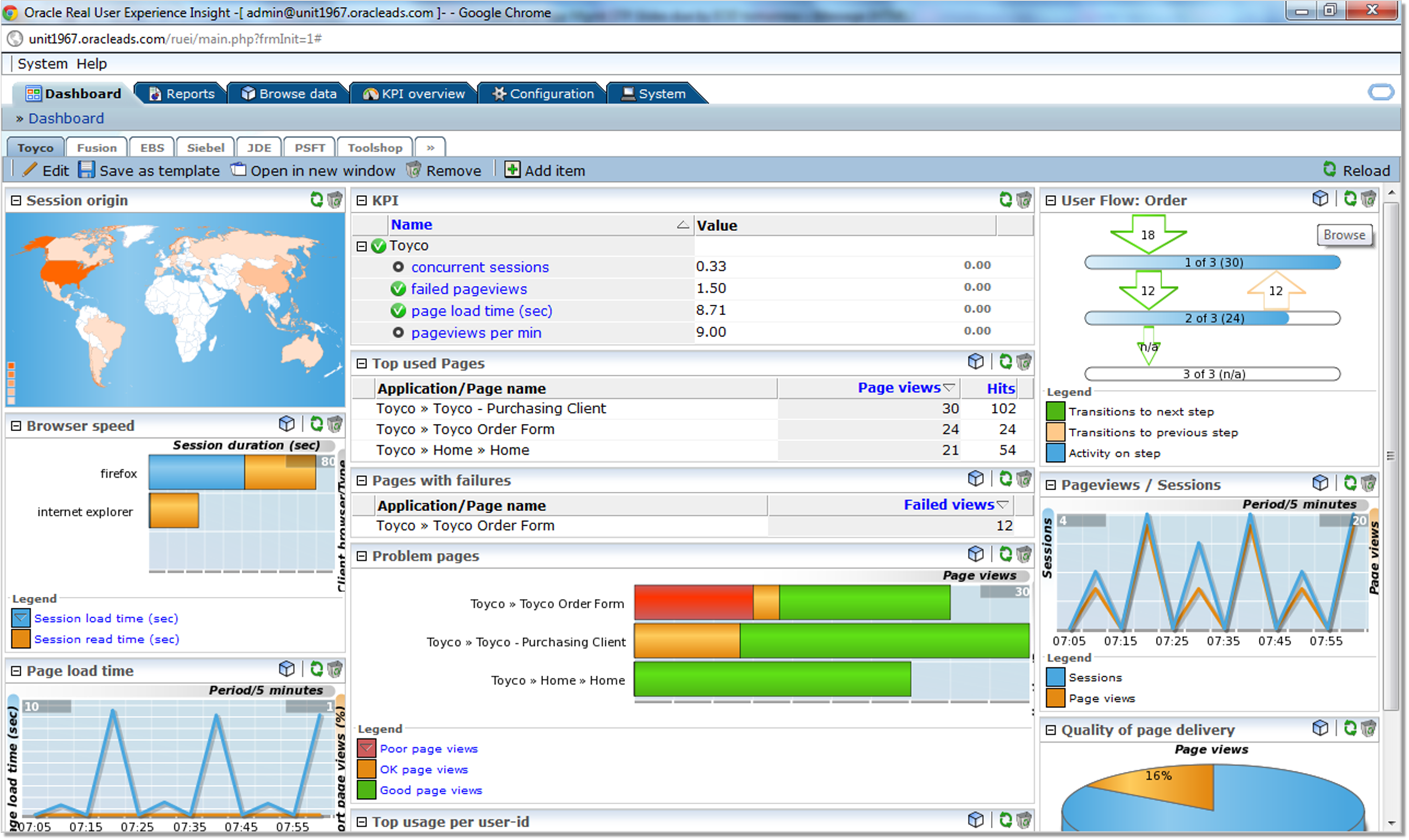 EnterpriseManager12cCloudControl ApplicationPerformanceManagement Figure2.