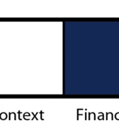 Figure Figure 4.11. 4.11. Relationship of dimensions of dimensions to Tool 8, to design Tool to 8, budget. design to budget.