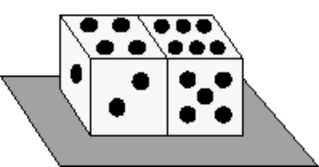 DICE PROBLEM Two ordinary six-sided dice are stacked on top of each other and placed on a table top. What is the sum of the dots on all the visible faces?