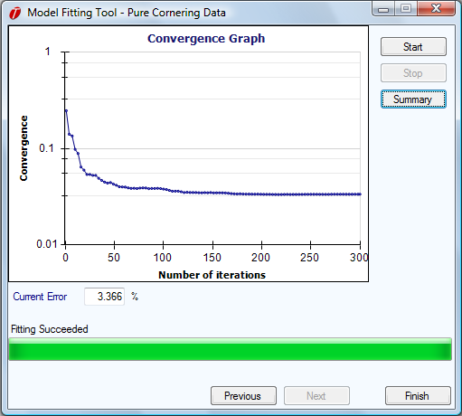 Figure 3.12: Model Fitting Convergence and Error The newly created tire model should now appear in the project tree.