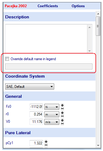 Figure 4.23: Graph Legend for one Data Sweep The names displayed in the legend can also be modified in the data entry area corresponding to the selected Item.
