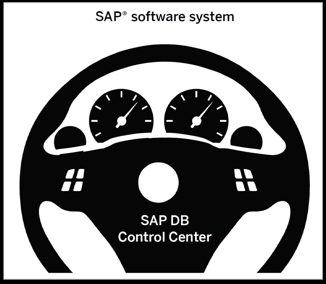 Steer your systems Putting the DBA in the driver s seat 2014