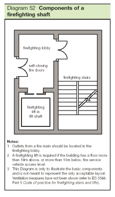 An effective solution to the counter-flow issue is a dedicated firefighting stairway.