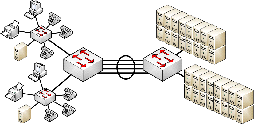 4.1.9 Link aggregation Link aggregation combines multiple physical links to operate as a single larger logical link.