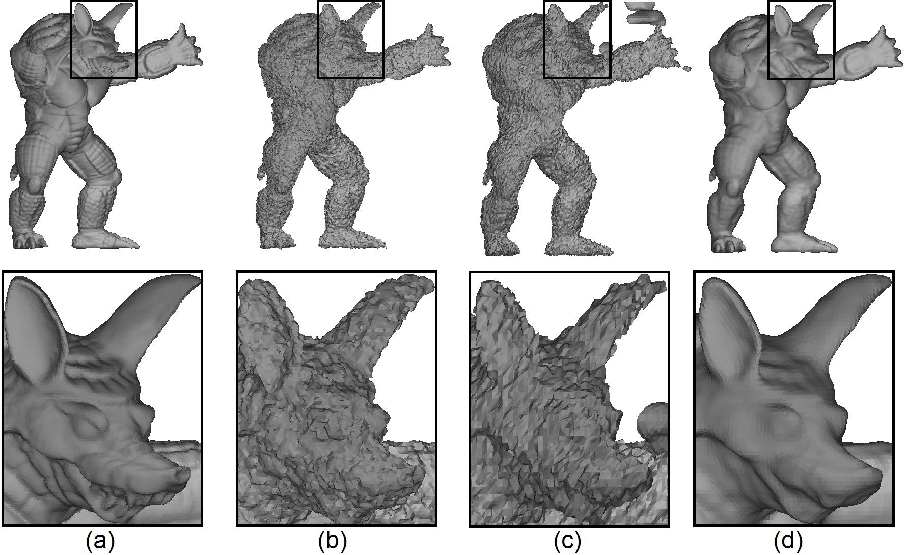 M. Kazhdan / Reconstruction of Solid Models Figure 9: A non-uniform sampling of points from the human pelvis (a) and the reconstructions obtained using Radial Basis Functions (b), Partition of Unity