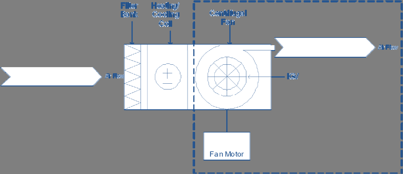M&V Opton The Opton B: All Parameter Measurement M&V Opton wll be used. Measurement Boundary The measurement boundary s drawn around the fan and motor as shown n Fgure 7-8.