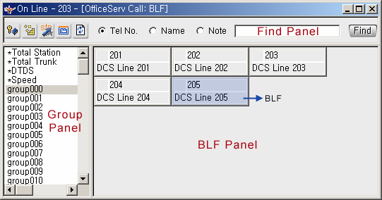 CHAPTER 6. BLF (Busy Lamp Field) View The BLF view allows the OfficeServ Call users to easily monitor the status of individual ports.