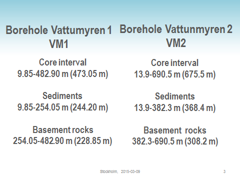 DESCRIPTION OF THE CORE SAMPLES SELECTED FOR INVESTIGATION Petrological study More than 600 core samples from two boreholes Vattumyren 1 (VM1) and Vattumyren 2 (VM2) drilled in Mora area were studied.