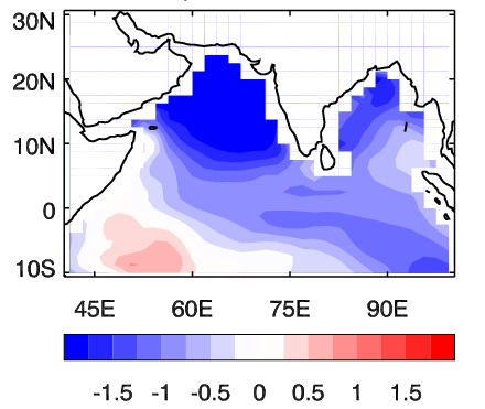 Understanding Monsoon processes: role of Arabian sea SST bias Strong monsoons depend on Arabian Sea moisture in observations large systematic cold SST errors in Arabian Sea, reduce monsoon rainfall
