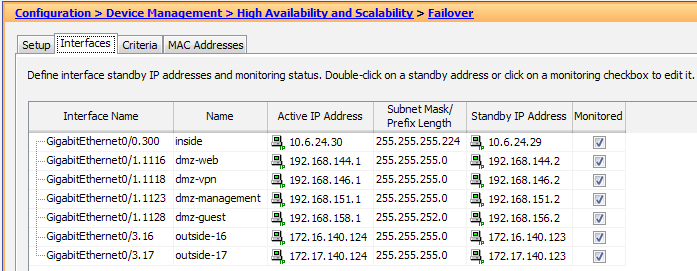 Step 12: Click Apply. Step 13: In Configuration > Device Management > High Availability > click Failover.