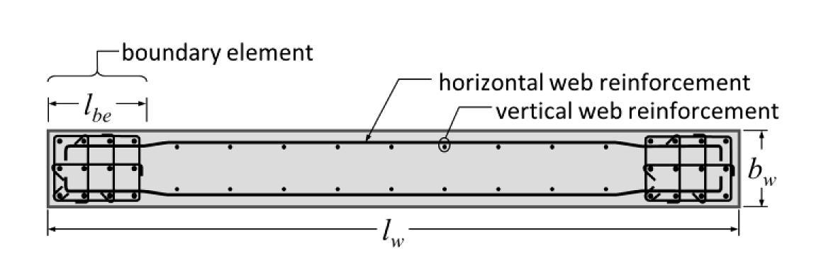 The term coupled wall refers to a system in which cantilever walls are connected by coupling beams aligned vertically over wall height (Figure 2-9).