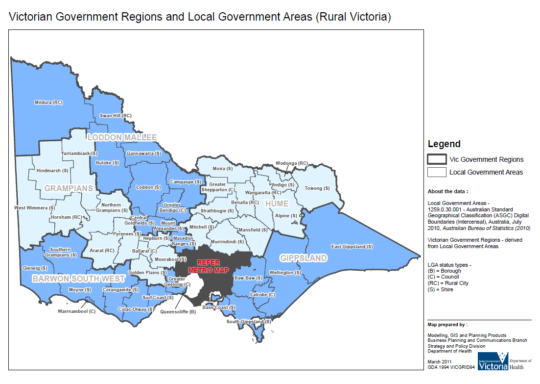 Appendix 2: Victorian Government Regions and Local