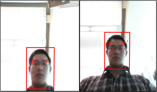 Therefore, in our design, we use the increasing or decreasing trend to trigger face detection.