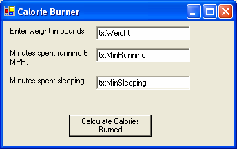 4. (15 pts) Burning Calories One way to measure the amount of energy that is expended during exercise is to use metabolic equivalents (MET).