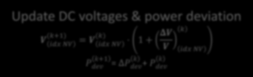 CHAPTER 5: Coordinated control Inputs, Calculate the power mismatch vector Yes No No Generate the Jacobian Yes ERROR Calculate DC voltage & power deviation corrections Update DC voltages & power