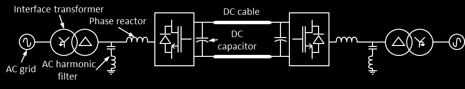 CHAPTER 1: HVDC State of the Art As for LCC transmission, the DC link can be either overhead or underground, monopolar or bipolar.