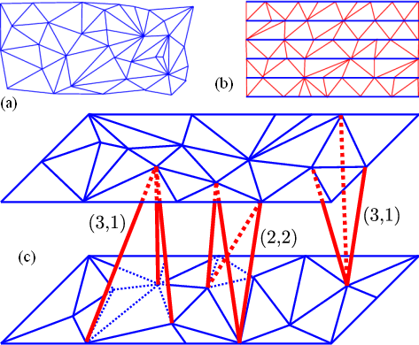 10/27 Causal dynamical triangulations: setting Ambjørn,