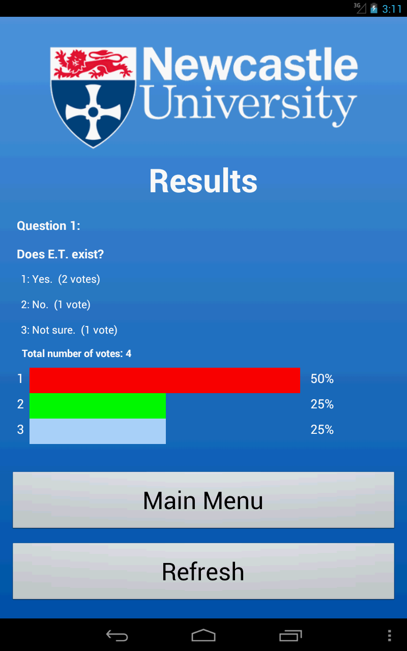 Fig. 5: Display of tallying results users had to use a web interface to vote.
