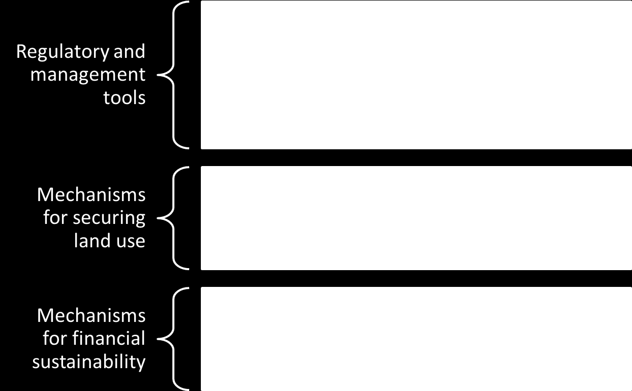 The three main requirements are illustrated in Figure 4.
