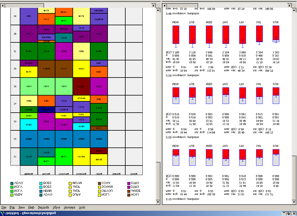 Chapter 5. Building cyclic master surgery schedules with leveled resulting bed occupancy: A case study 163 Figure 5.
