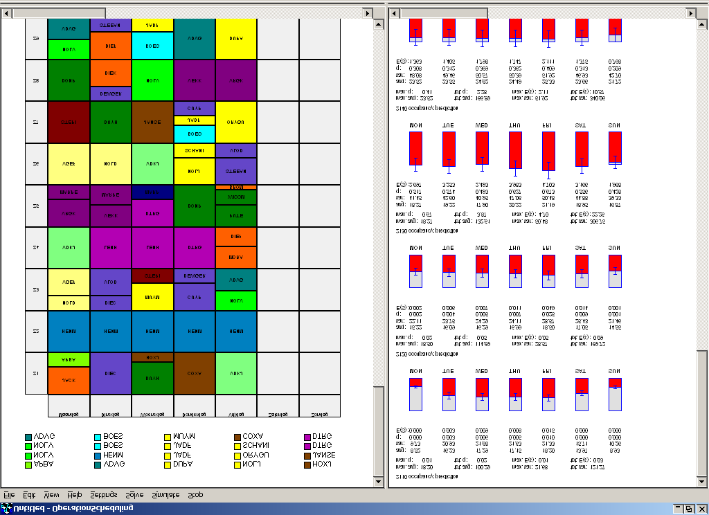 Chapter 5. Building cyclic master surgery schedules with leveled resulting bed occupancy: A case study 165 Figure 5.