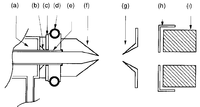 2.3 Polarized Atomic Beam Source (ABS2) 27 2.3.2 Dissociator A schematic layout of the dissociator is displayed in fig. 2.20.