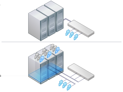 Protecting Virtual Machines in a Cluster You can use vshield App to protect virtual machines in a cluster. In Figure 1-3, vshield App instances are installed on each ESX host in a cluster.