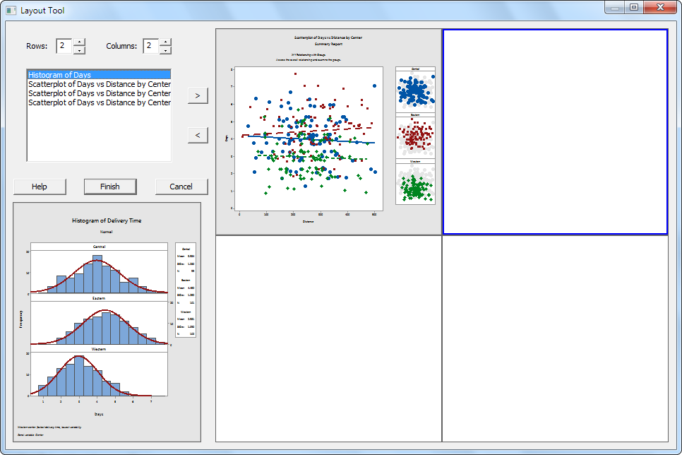 Graphing Data Arrange multiple graphs on one page Use Minitab s graph layout tool to arrange multiple graphs on one page.