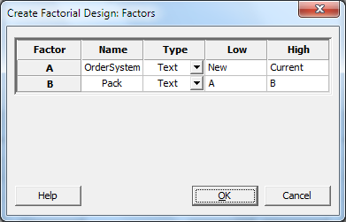 Designing an Experiment 4. Click OK to return to the main dialog box. 5. Under Type of Design, choose 2-level factorial (default generators). 6. In Number of factors, choose 2. 7. Click Designs.