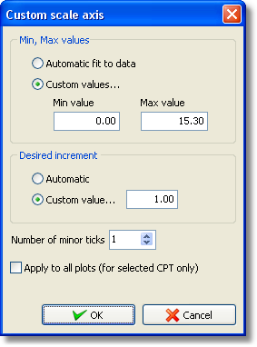 Advanced features 47 The dialog will display the current axis scaling values, which are set to Automatic by default.