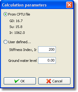 Advanced features 67 Calculation parameters dialog If the CPT indicates that the soil at the depth of the dissipation test is clay (i.e. SBTn of either 1, 2, 3, 4 or 9, see Note) the user can select Ir based on either the estimated values of small strain Go and Su from the CPT file or a user input value for Ir.