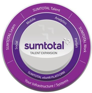 SumTotal offers Salesforce.com integration, advanced analytics, and succession and workforce planning Vendor Landscape Product Vendor Overall Features Usability Afford. Arch.