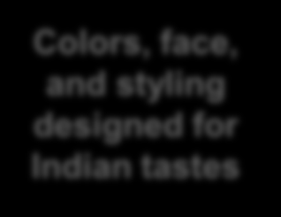 styling designed for Indian tastes Size, Shape, and features designed for