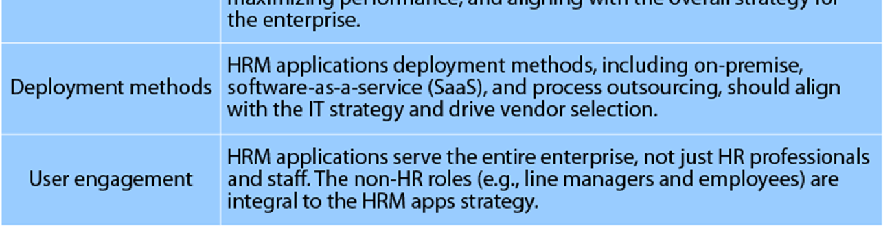 HR application strategy conceptual building blocks Source: December