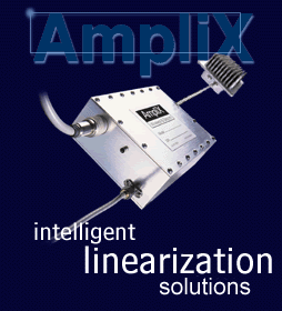 AMPLIX INC. & IRADIO LAB About the company Founded in 1998 in Montréal, Canada, AmpliX Inc.